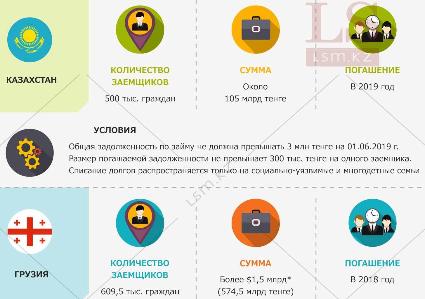 кредит на год казахстана скачать картинки природы на рабочий стол бесплатно в хорошем качестве торрент
