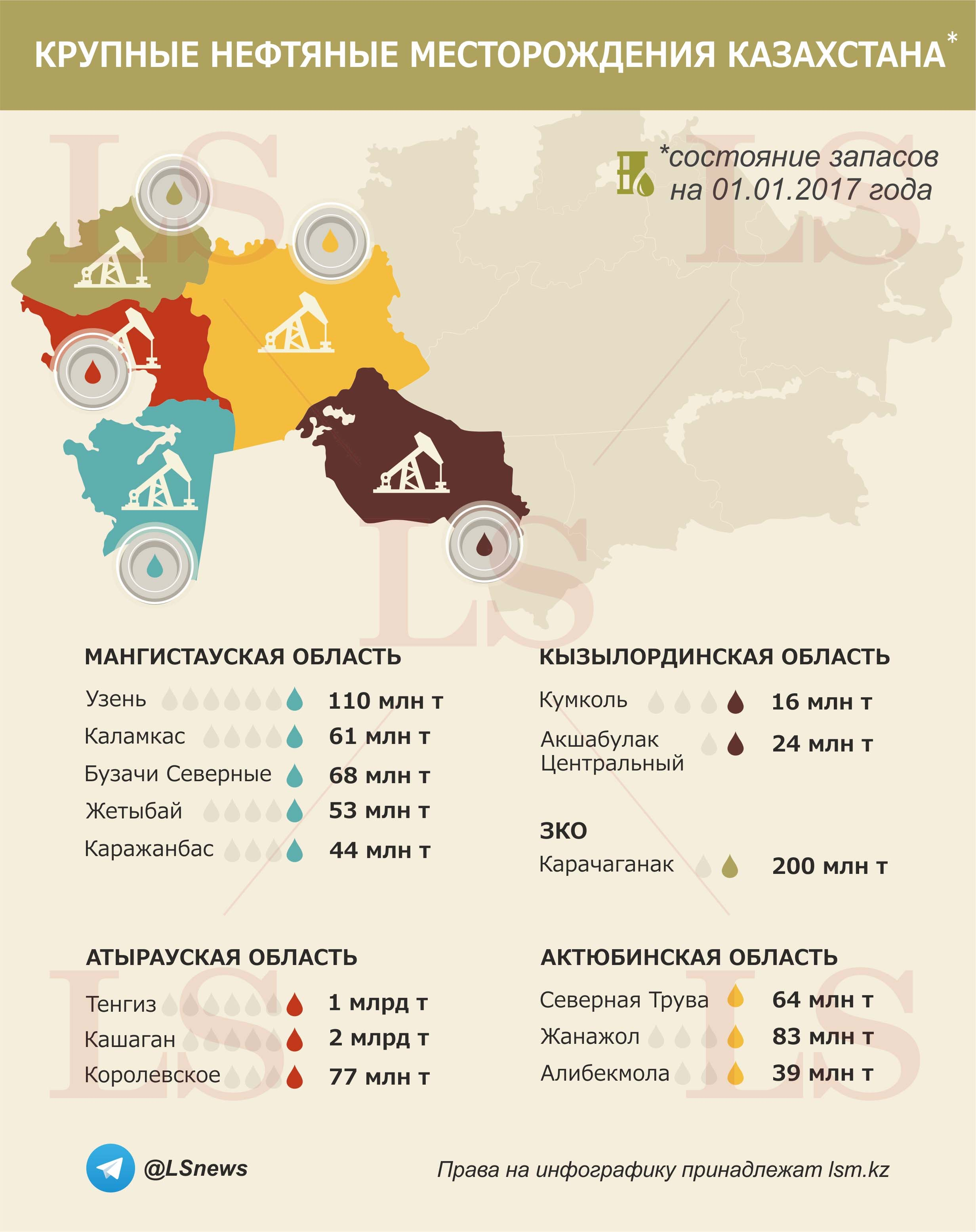 Источник данных: Министерство энергетики
