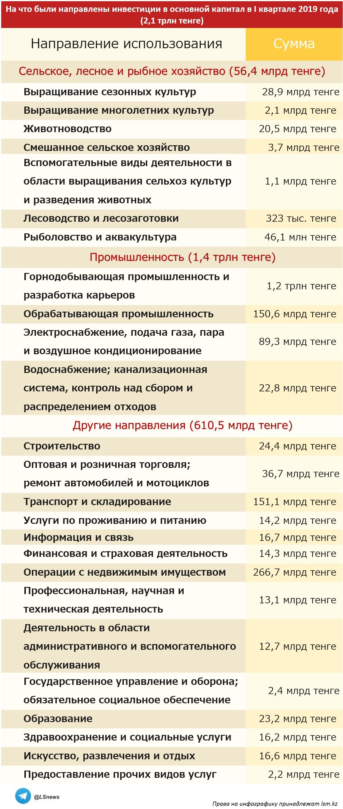 Копирование таблицы другими СМИ запрещено
